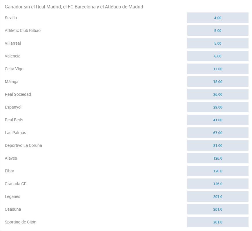 apuestas liga 2016-2017