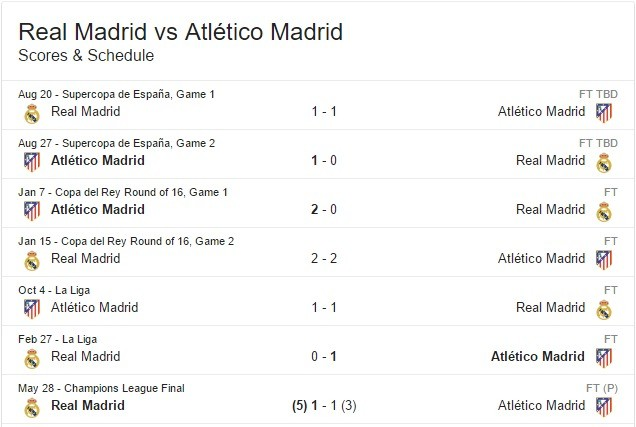 previo-atletico-de-madrid-real-madrid