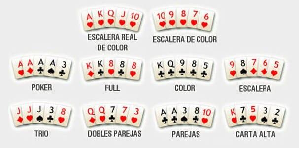 como jugar al poker manos